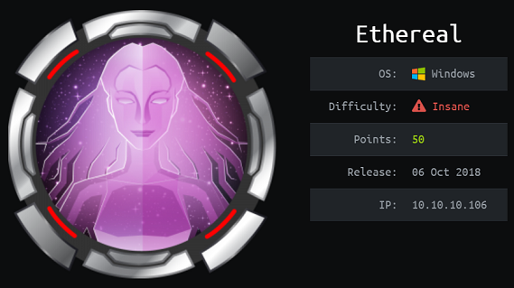 Ethereal - Hack The Box - snowscan io